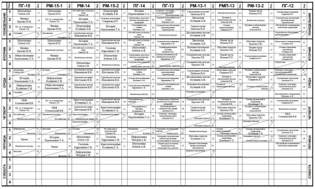 Расписание МГРТ II семестр 2015-2016 уч. года